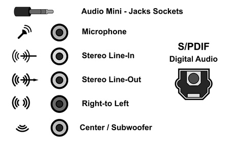 Audio ports Vector
