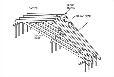 Budowa szczegółowo Carpentera dachu Ilustracje wektorowe