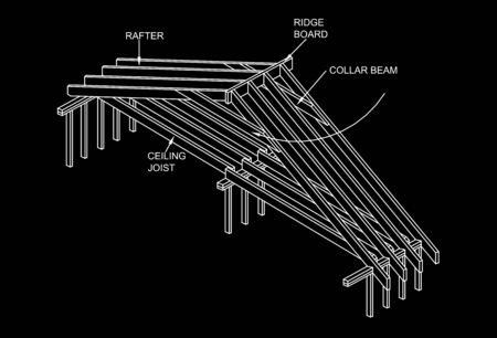 Szczegóły Carpenter