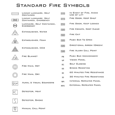 luminary: Standard Fire Symbols