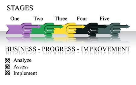 Business improvement stages Ilustração