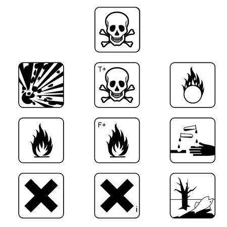 Environmental Hazard Symbol Gallery Symbol Text Art