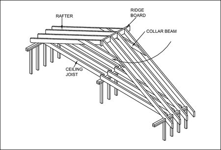 property ladder: Detail Carpenter