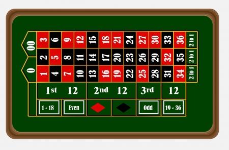 roulette: Bordo Roulette