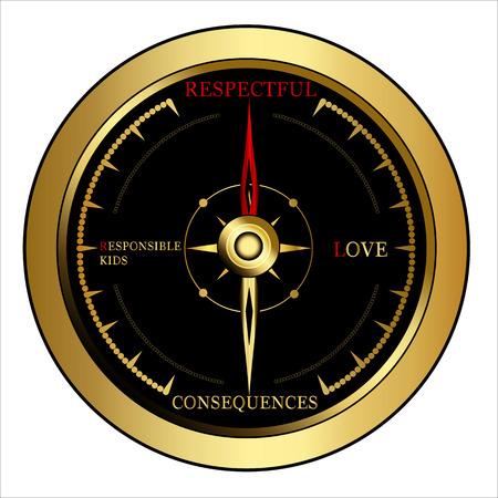 kinder garden: Bright golden Compass