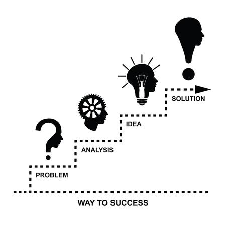 Way to success process.