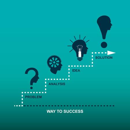 Weg naar succes. Probleem, analyse, idee, oplossing. Vector
