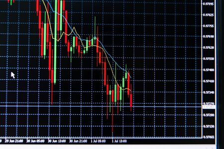 stock chart: stock chart in monitor, investment concept Stock Photo