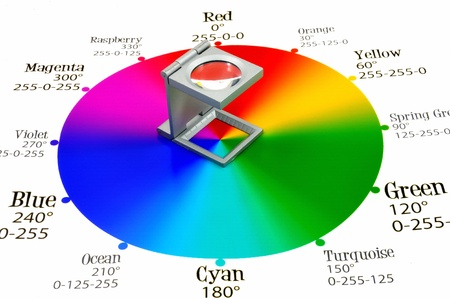 Printing loupe on proof CMYK color chart  photo