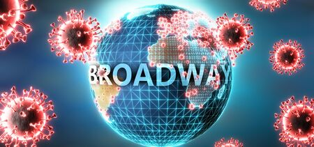 Broadway and covid virus, symbolized by viruses and word Broadway to symbolize that corona virus have gobal negative impact on  Broadway or can cause it, 3d illustration