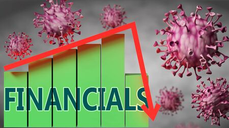 Financials and Covid-19 virus, symbolized by viruses and a price chart falling down with word Financials to picture relation between the virus and Financials, 3d illustration Stock Photo