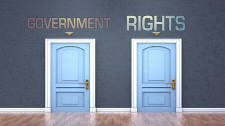 Government and rights as a choice - pictured as words Government, rights on doors to show that Government and rights are opposite options while making decision, 3d illustration