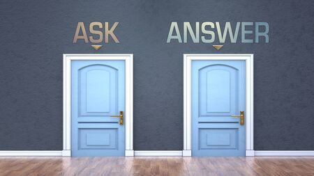 Ask and answer as a choice - pictured as words Ask, answer on doors to show that Ask and answer are opposite options while making decision, 3d illustration 版權商用圖片