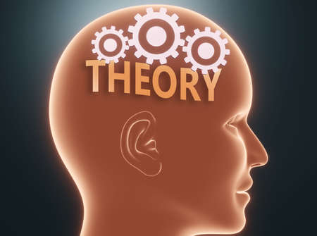 Theory inside human mind - pictured as word Theory inside a head with cogwheels to symbolize that Theory is what people may think about and that it affects their behavior, 3d illustration