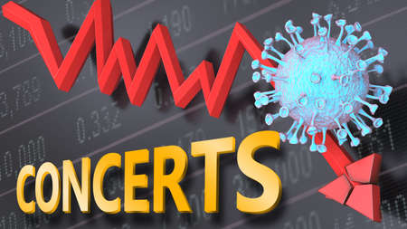 Covid virus and concerts, symbolized by a price stock graph falling down, the virus and word concerts to picture that corona outbreak impacts concerts in a negative way, 3d illustration
