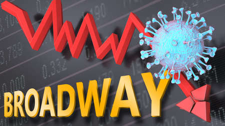 Covid virus and broadway, symbolized by a price stock graph falling down, the virus and word broadway to picture that corona outbreak impacts broadway in a negative way, 3d illustration 版權商用圖片