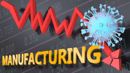 Covid virus and manufacturing, symbolized by a price stock graph falling down, the virus and word manufacturing to picture that corona outbreak impacts manufacturing in a negative way, 3d illustration