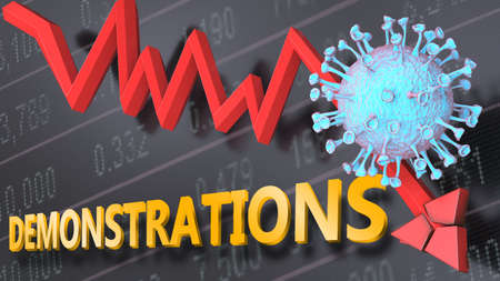 Covid virus and demonstrations, symbolized by a price stock graph falling down, the virus and word demonstrations to picture that corona outbreak is related to it, 3d illustration
