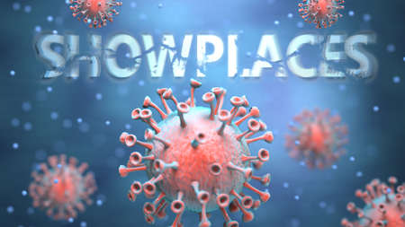 Covid and showplaces, pictured as red viruses attacking word showplaces to symbolize turmoil, global world problems and the relation between corona virus and showplaces, 3d illustration