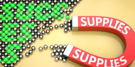 Supplies attracts success - pictured as word Supplies on a magnet to symbolize that Supplies can cause or contribute to achieving success in work and life, 3d illustration