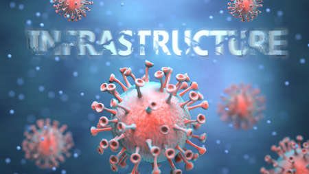 Covid and infrastructure, pictured as red viruses attacking word infrastructure to symbolize turmoil, global world problems and the relation between corona virus and infrastructure, 3d illustration Foto de archivo