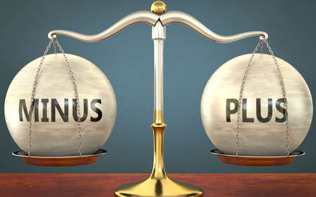 Metaphor of minus and plus staying in balance - showed as a metal scale with weights and labels minus and plus to symbolize balance and symmetry of minus and plus in life or business, 3d illustration