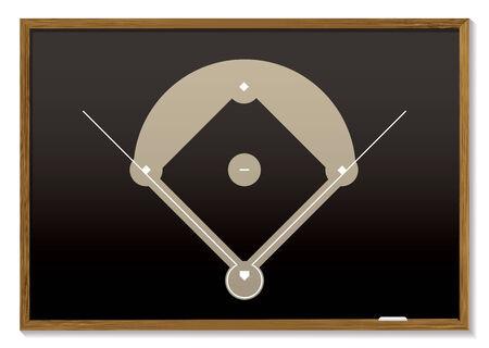 Teaching black board with basic baseball field drawn