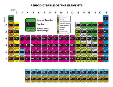 Clean periodic element table updated in 2011 december Stock Photo - 12392405