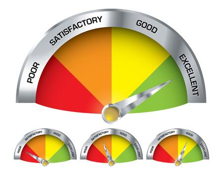 stijlicoon element met prestatie-indicatoren van arme naar uitstekend