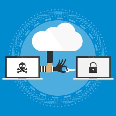Vector illustration cloud computing security design.