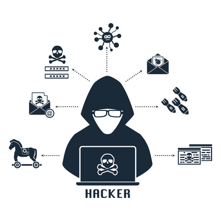 Hacker botmaster use computer zombies bot with malware, virus, phishing, DDOS, bomb mail to attack victim target computer device on network internet online. Vector illustration cyber crime concept.