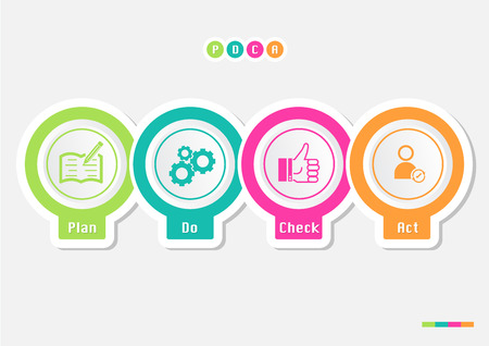 PDCA(Plan, Do, Check, Act) Deming cycle diagram method infographic concept. Illustration