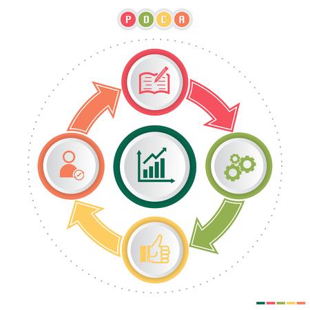 PDCA (Plan, Do, Check, Act) Concepto de infografía del método del diagrama del ciclo de Deming.