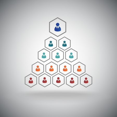 multilevel: units and levels of management, top-management