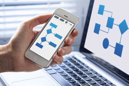 Businessman designing business process management and workflow automation with flowchart on smartphone and laptop computer