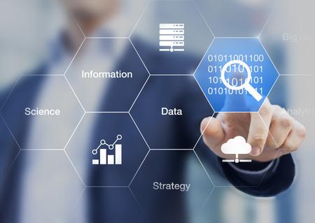 전략, 과학, 정보, 분석 및 혁신에 관한 단어와 아이콘이 포함 된 데이터 기술 개념