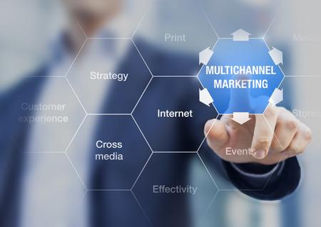 고객, 배경에있는 사업가에게 제품이나 서비스를 효과적으로 홍보하기위한 다중 채널 마케팅 컨셉 프리젠 테이션