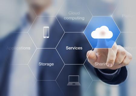 가상 화면에서 버튼을 만지는 사업가와 함께 클라우드 컴퓨팅, 응용 프로그램, 저장소 및 서비스에 대한 개념