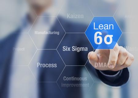 Zakenman aanraken lean zes sigma knop voor verbeterde productie Stockfoto