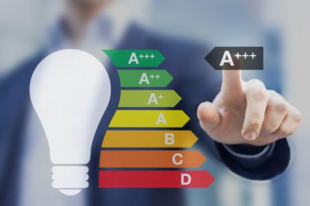 Gloeilamp met de beste prestaties van klasse A +++ op het Europees label voor energie-efficiëntie Stockfoto - 70839616