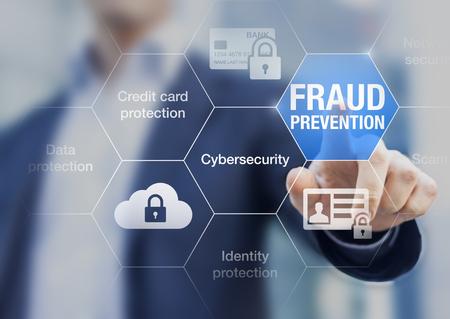 Botão de prevenção de fraude, conceito sobre segurança cibernética, cartão de crédito e proteção de identidade contra ciberataques e ladrões on-line