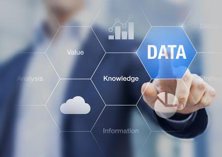 情報と知識のデータの値についての概念