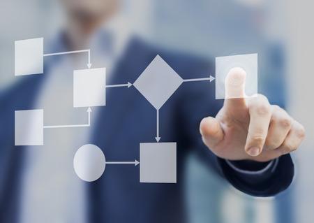 procesos de negocio y la automatización del flujo de trabajo con el diagrama de flujo, hombre de negocios en el fondo