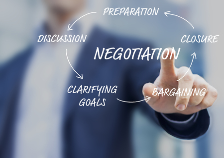 clarifying: Concept about the negotiation process in five steps: preparation, discussion, clarifying goals, bargaining, and closure with a businessman touching the diagram Stock Photo