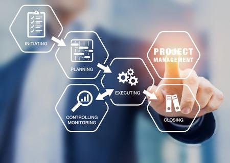 Presentatie van projectmanagementprocessen zoals initiëren, plannen, uitvoeren, bewaken en besturen, en sluiten met pictogrammen en een manager die virtueel scherm aanraakt Stockfoto