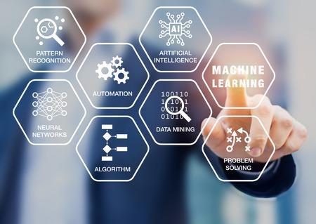 Presentación sobre la tecnología de aprendizaje de máquina con el científico tocando la pantalla con inteligencia artificial (AI), red neuronal, automatización, y las palabras de minería de datos y los iconos de la computadora