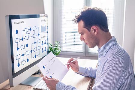 Biznesmen lub inżynier pracujący nad automatyzacją procesów biznesowych lub algorytm z schematem blokowym na ekranie komputera