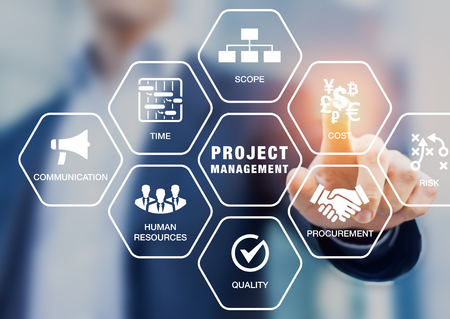 Presentation of project management areas of knowledge such as cost, time, scope, human resources, risks, quality and communication with icons and a manager touching virtual screen Stock Photo