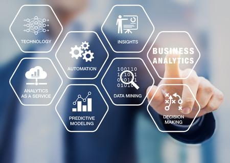 La tecnologia Business Analytics (BA) utilizza il data mining, l'automazione e la modellazione predittiva per approfondimenti utili e processo decisionale, concetto con icone su uno schermo virtuale con consulente in background Archivio Fotografico - 87166582