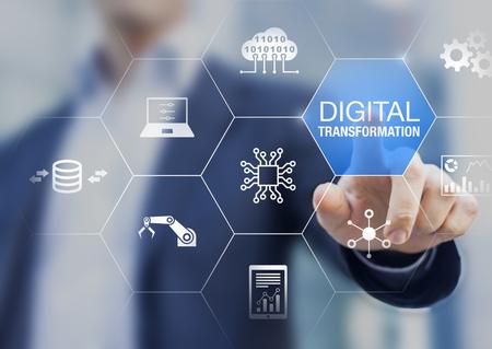 Strategie voor digitale transformatietechnologie, digitalisering en digitalisering van bedrijfsprocessen en gegevens, optimaliseren en automatiseren van operaties, klantenservicebeheer, internet en cloud computing